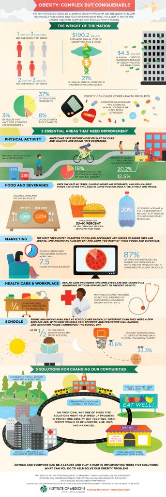 APOP_infographic